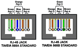 cat 3 wiring diagram rj11 bumble bee cat5e cat6 | get free image about