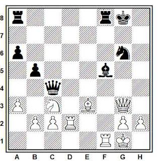 Posición de la partida de ajedrez Kondrakov - Glujovski (URSS, 1965)