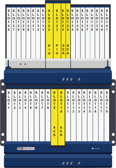 HUAWEI OptiX OSN 7500 II Equipment slots and boards