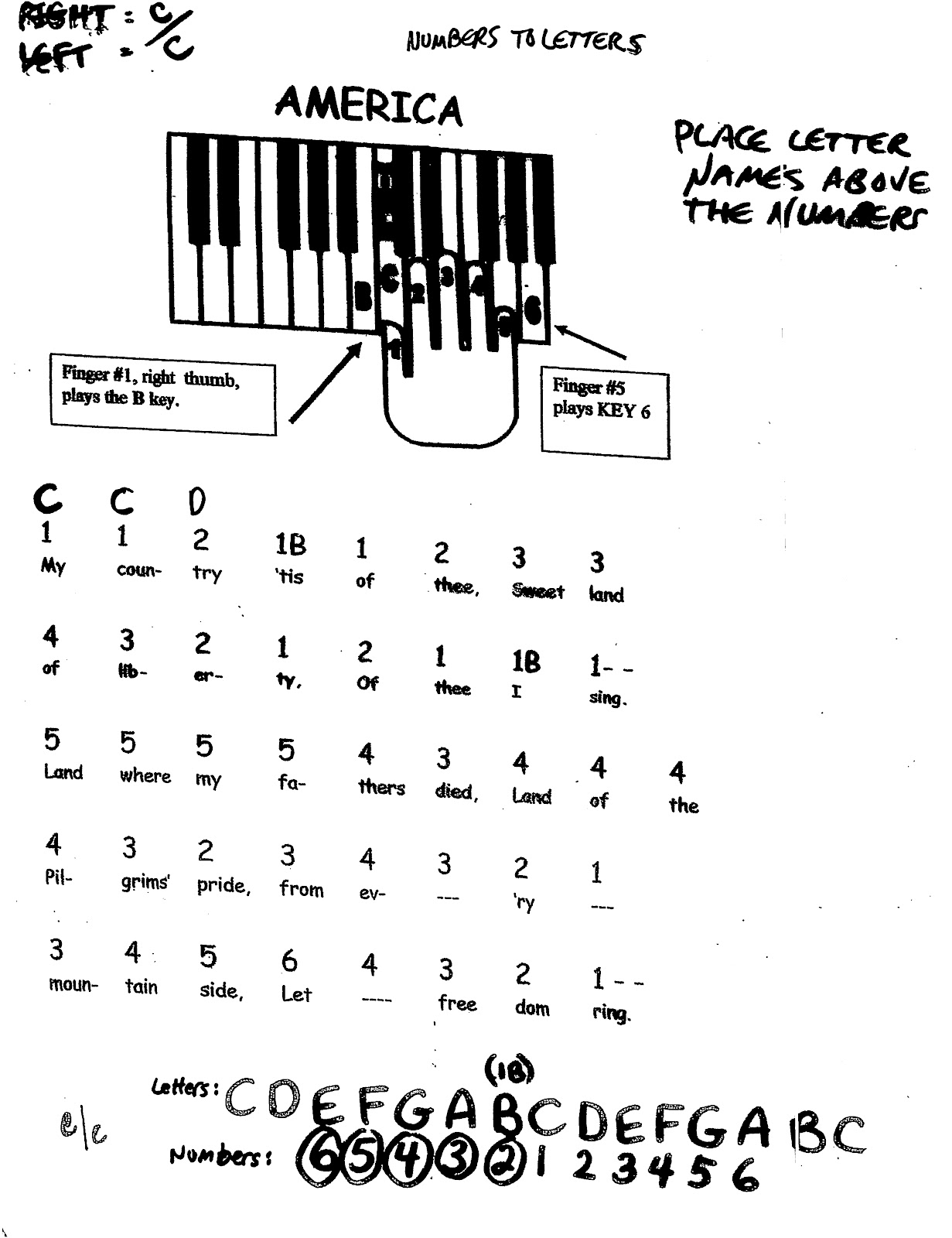 Miss Jacobson's Music: EASY KEYBOARD #1: MELODY SONGS BY