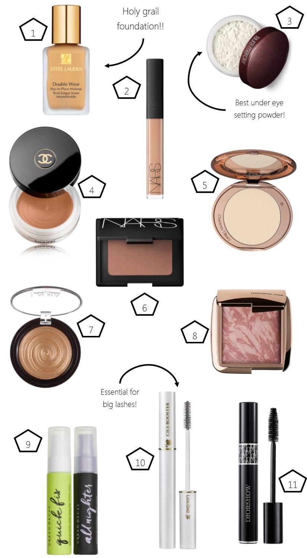 Current Makeup Routine Kelsie Fox