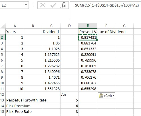 How to calculate dividend growth rate in excel : Who