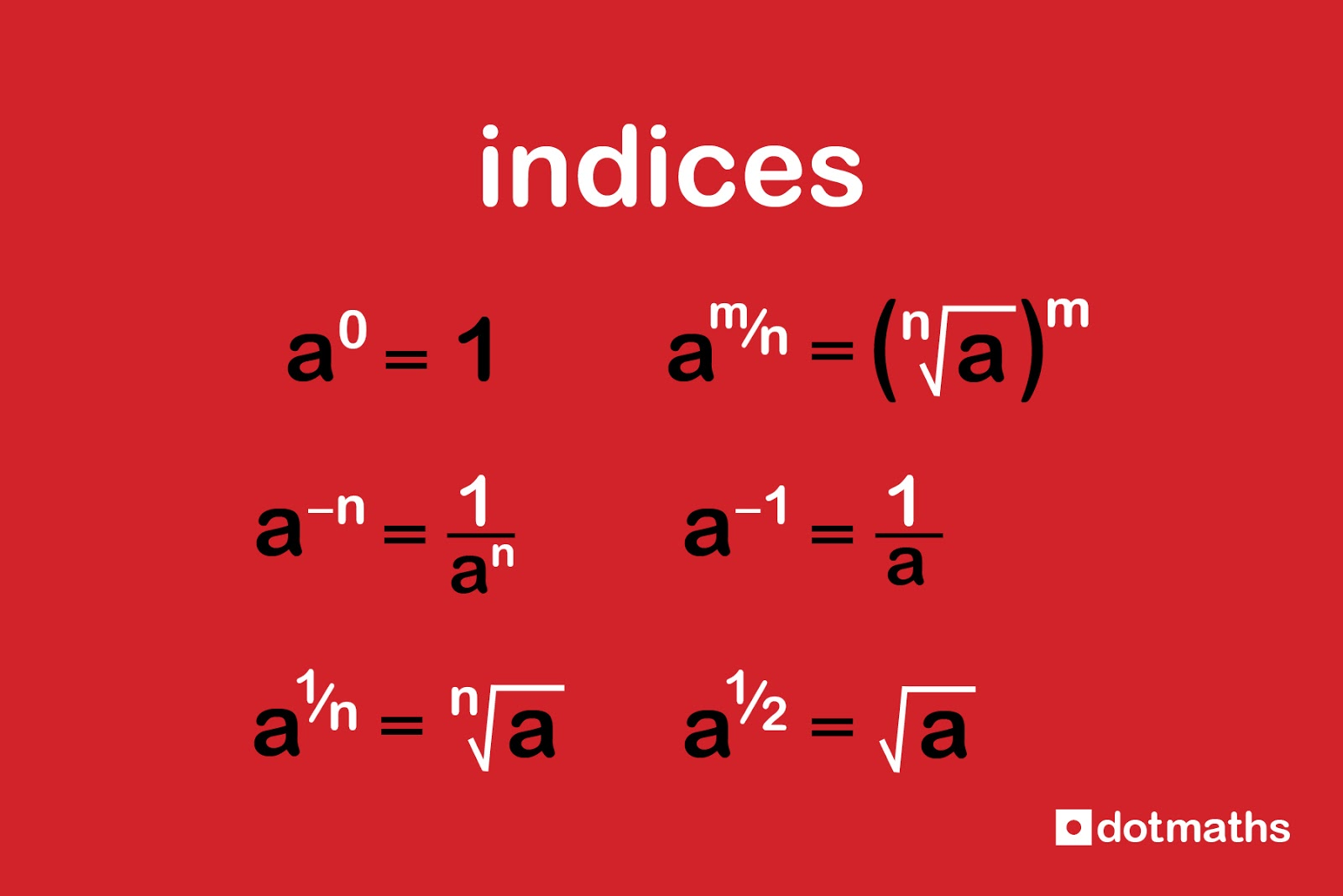 Fractional And Negative Indices Worksheet Tes