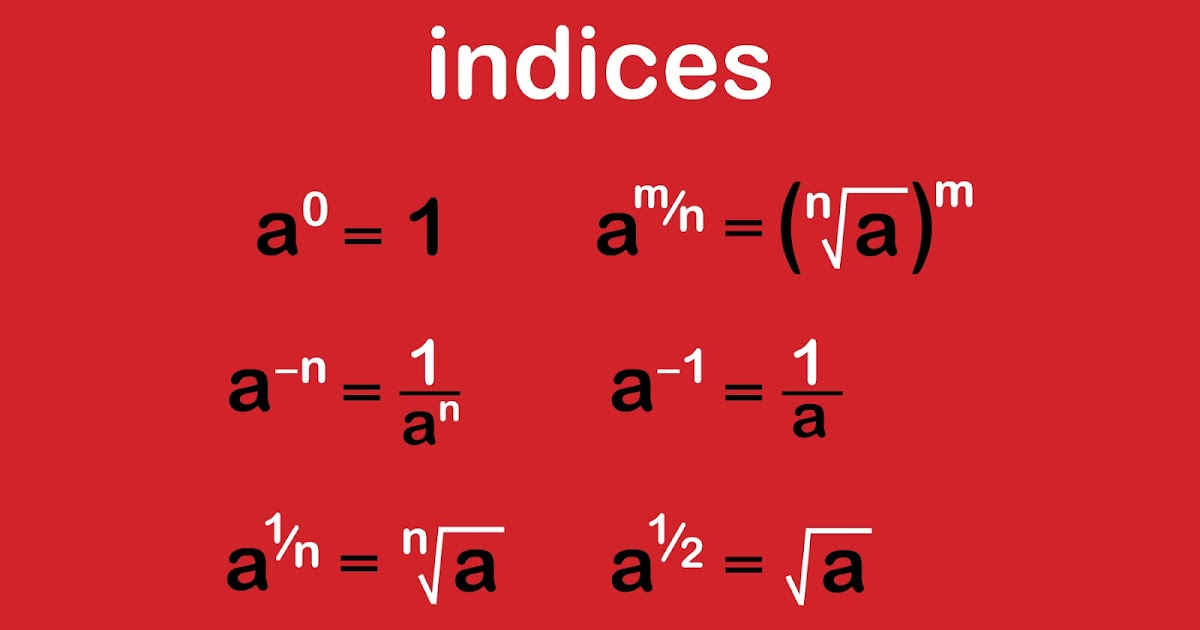Indices on Math Pages