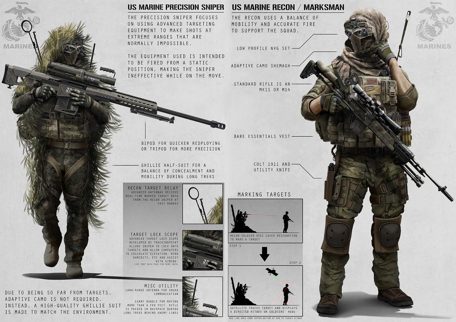 commando army: Ghillie concept - ARMA 3 - ADDONS & MODS
