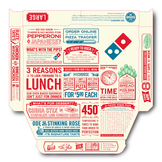 Best Pizza Box Design