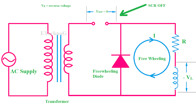 Freewheeling Diode in single phase half wave controlled rectifier using SCR