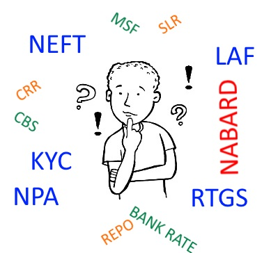 Banking Abbreviations List- Bank Full Form
