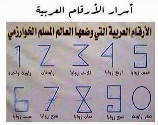 سر الارقام العربيه