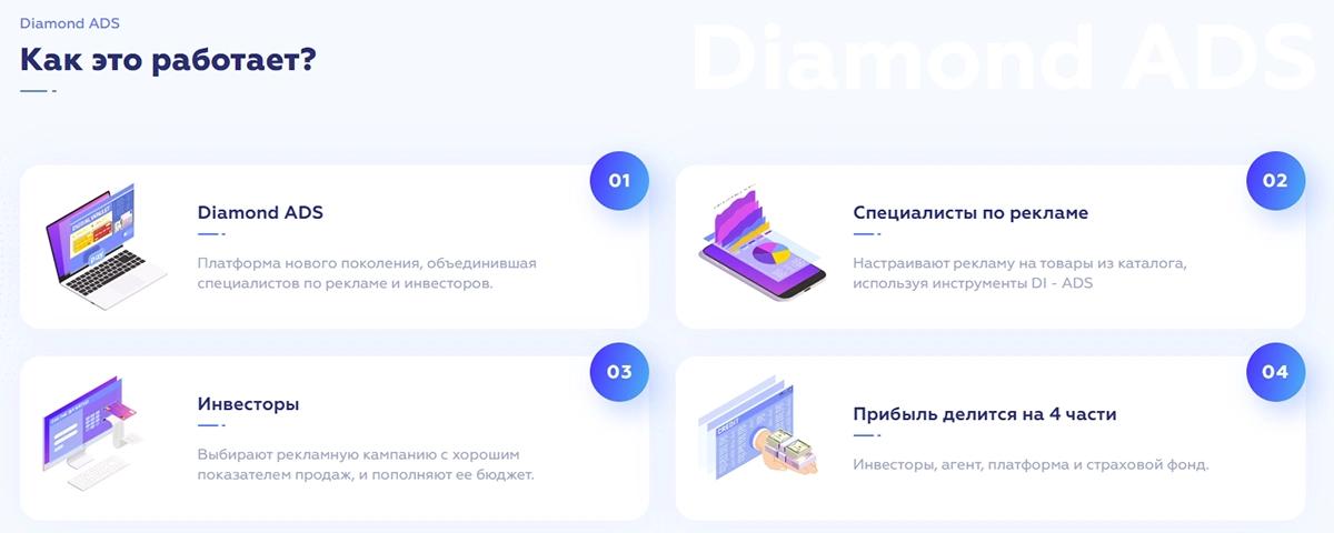 Основные принципы работы Diamond ADS