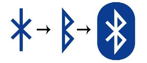 Bluetooth, Simbol Terpopuler di Dunia Digital