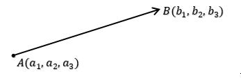 vektor-satuan-dan-vektor-koliner
