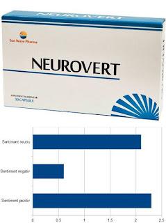 pareri neurovert forum pastile de memorie