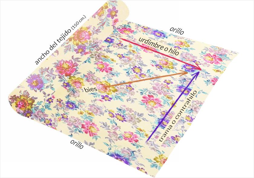Cómo colocar el patrón sobre la tela