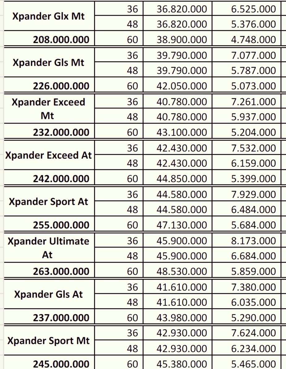 Paket Kredit Murah Mitsubishi Xpander Pekanbaru Riau Desember 2018