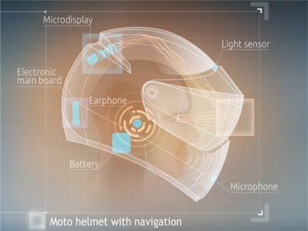 Helm dengan integrasi GPS
