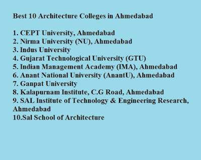 List of Best 10 Architecture Colleges in Ahmedabad