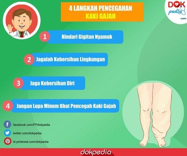 pencegahan kaki gajah
