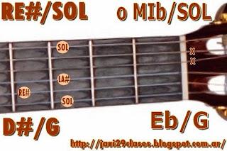 D#/G = Eb/G chord