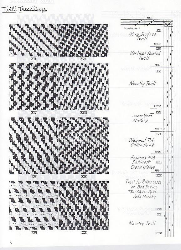 Weaving Library Net A Handweaver S Pattern Book