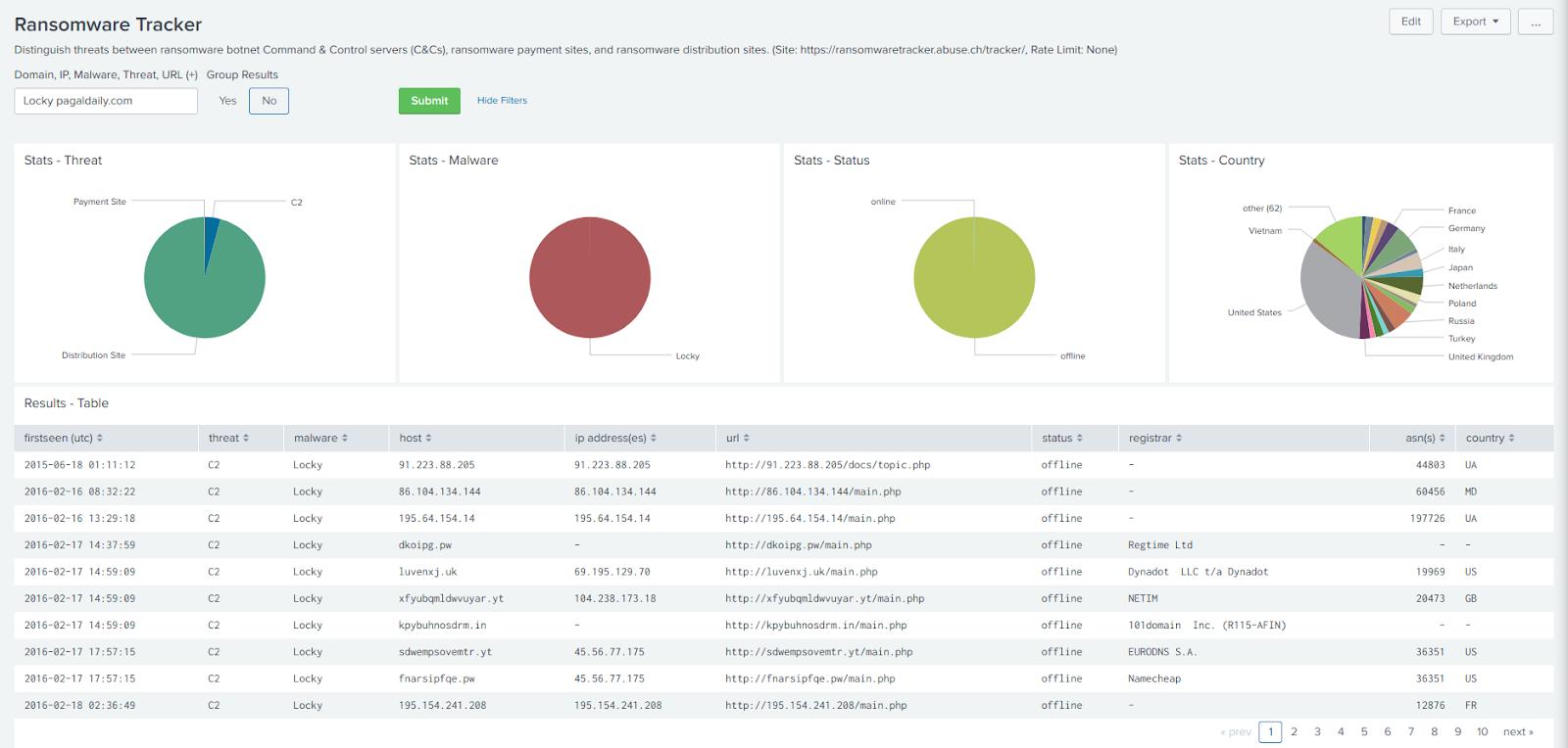 Osweep - Don't Just Search OSINT, Sweep It - KitPloit ⋆ FGR