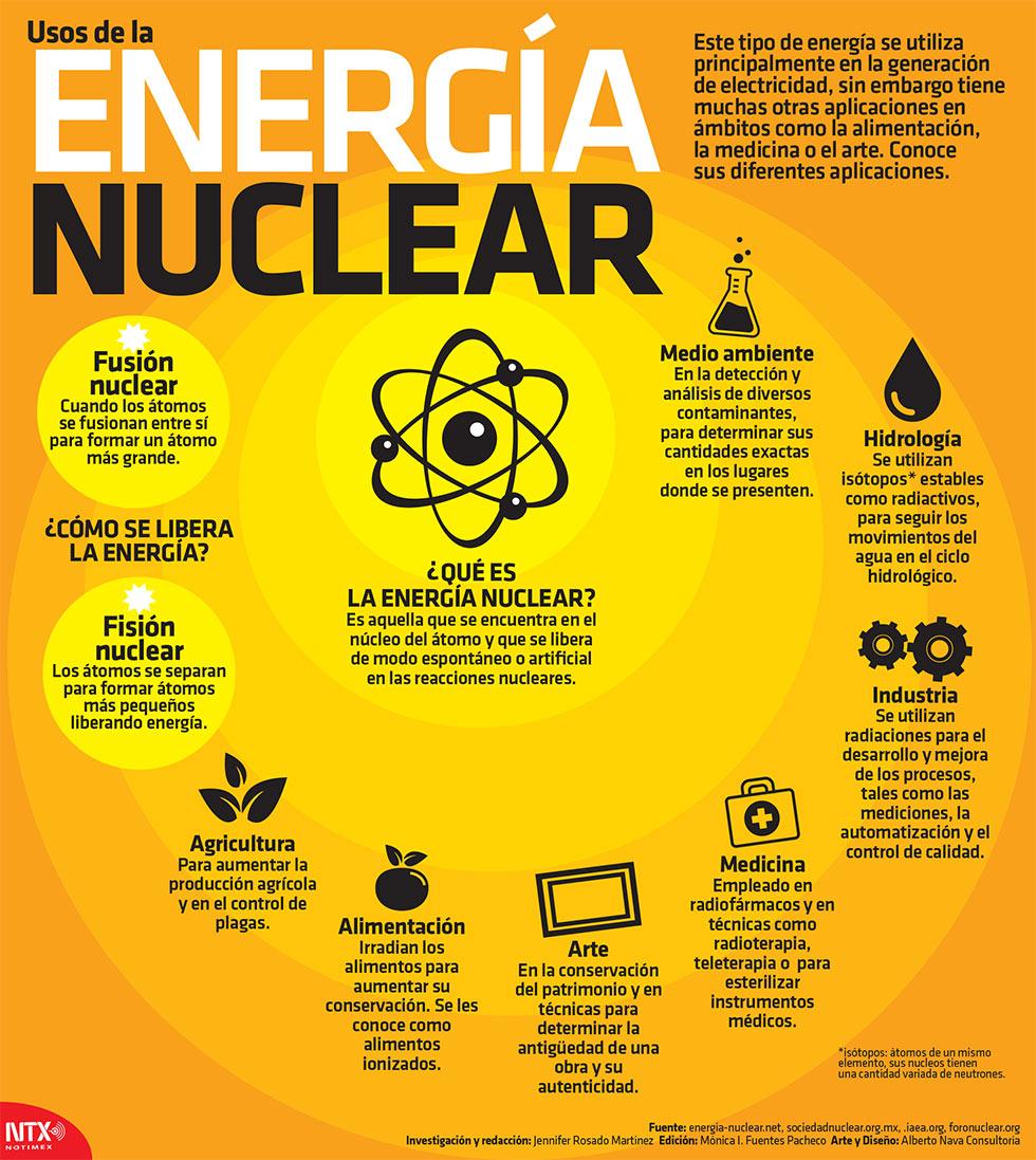 Resumo fisica nuclear