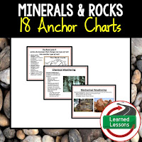 Minerals and Rocks, Earth Science Anchor Charts BUNDLE, Earth Science Bellringers, Earth Science Word Walls, Earth Science Gallery Walks, Earth Science Interactive Notebook inserts