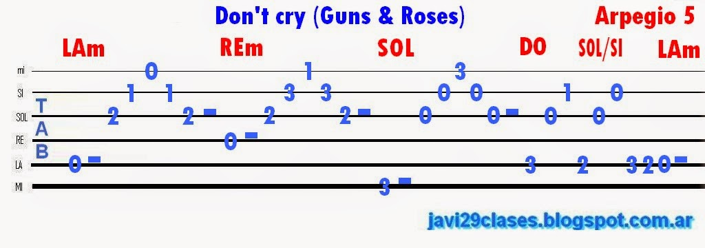 tablatura, part Don't cry (Guns & Roses) guitar, guitarra arpegio
