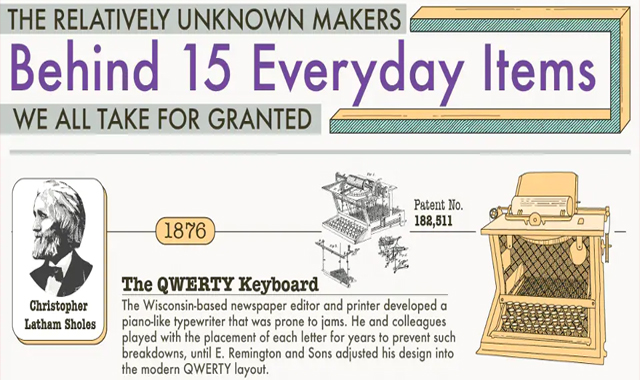 The Relatively Unknown Makers Behind Everyday
