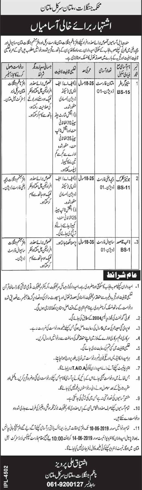 Forest Department Punjab Jobs 2019