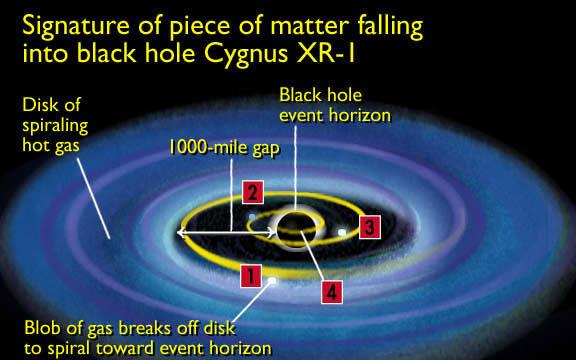 Think Big Think Stupid Be Happy Black Hole