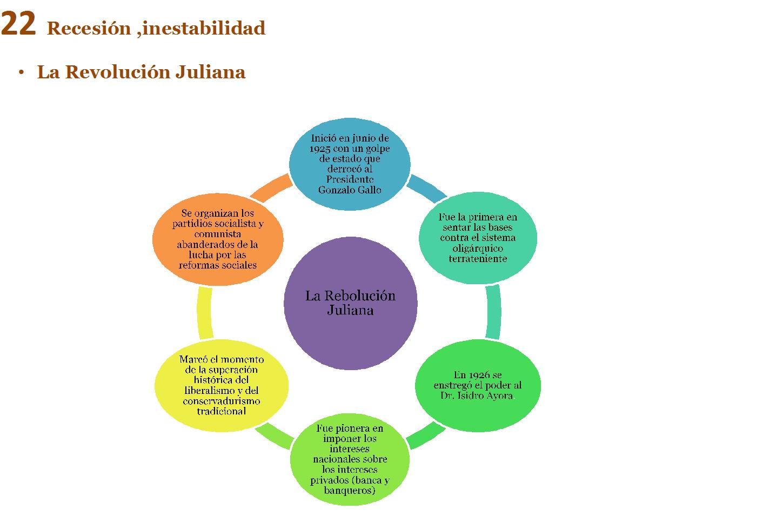 MATEMÁTICA 6F: HOJAS DE TRABAJO DE CIENCIAS SOCIALES