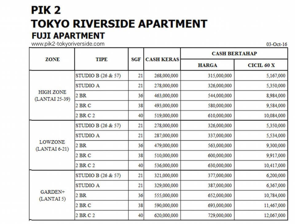 Price List Apartemen Tokyo Riverside Terbaru