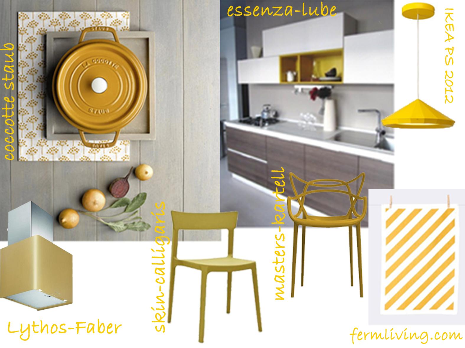 Come Abbinare Il Senape il blog di el: cucina color senape