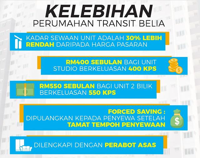 RUMAH TRANSIT 1 MALAYSIA