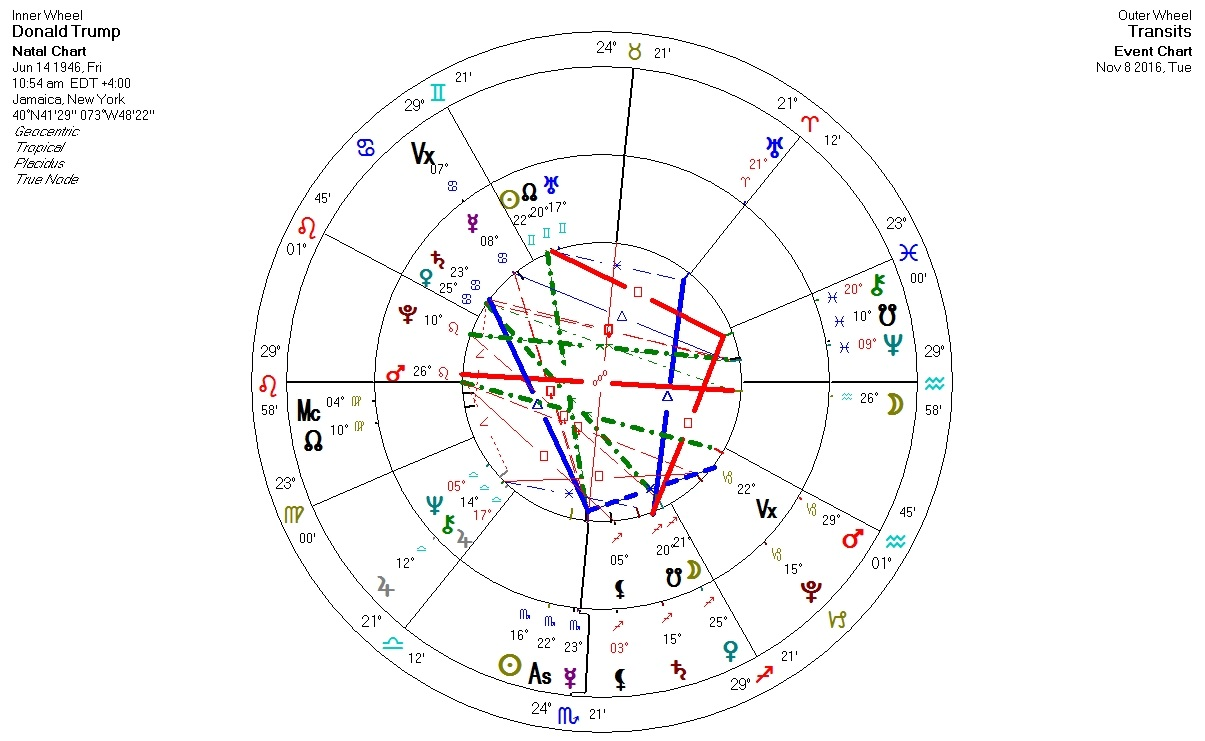 Astrology donald trumps astrological chances at becoming president the thing i see first is that transit mercury communication is on a very important spot in his chart the ic nov 8 with a perfect positive easy flowing geenschuldenfo Choice Image