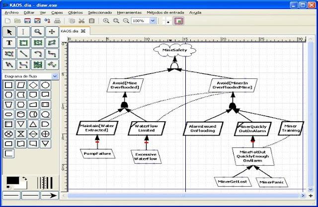Free download dia diagram editor 0972 avs document converter 302238 ccuart Choice Image