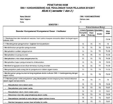 Format Kkm Dengan Excel Www Harrywidhiarto Com