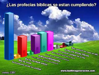 Profecías de la Biblia