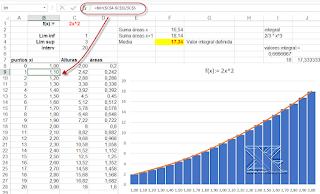 Cálculo de Integral definida de Riemann