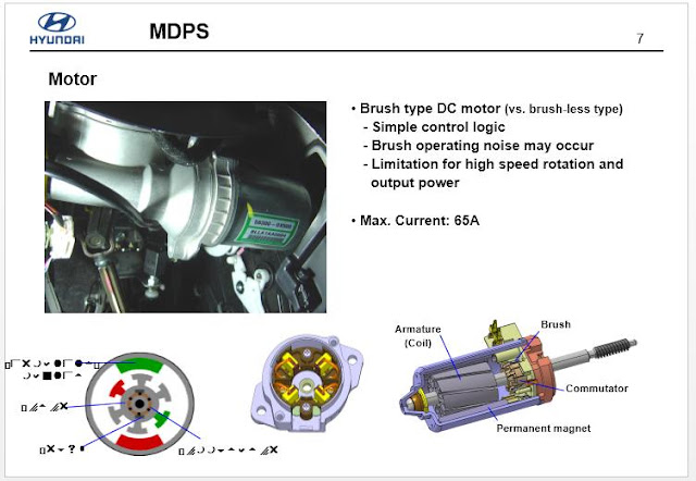Free Automotive Manuals  Hyundai I10 Pa  New Model