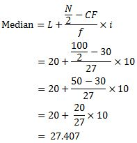 NCERT Solutions for Class 11th: Ch 5 Measures of Central