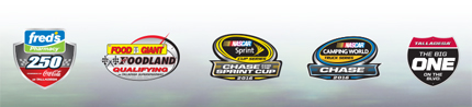 Complete Weekend #NASCAR Schedule for #NSCS & #NCWTS