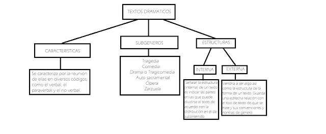Diana Molina Textos Dramaticos Pag 80