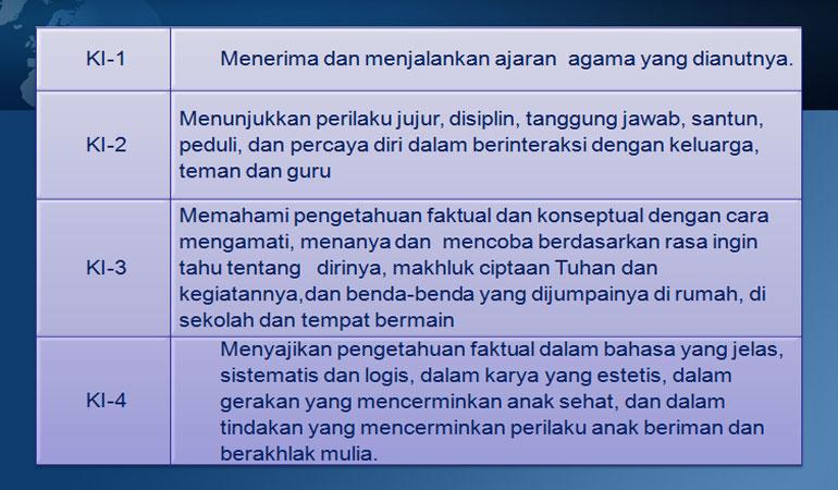 RPP Silabus Revisi 2017 Akidah Akhlak MI Kelas 2 Kurikulum 2013