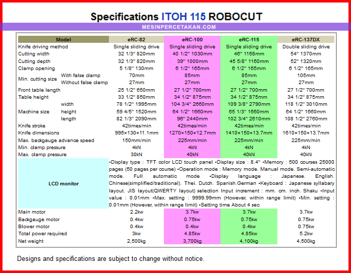 ITOH Robocut 115 ERC - specification