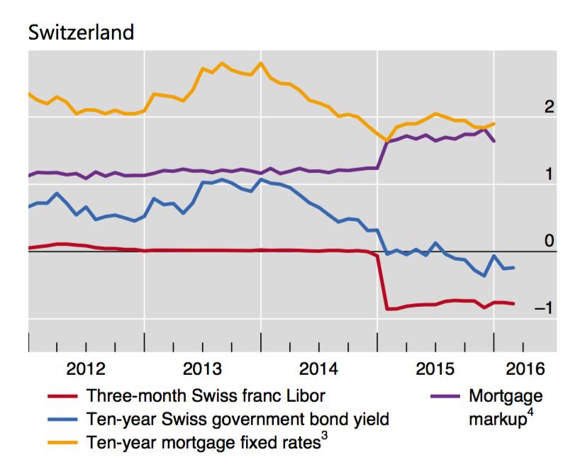 Überblick der Zentralbanken mit Informationen, Publikationen und Reden der wichtigsten Zentralbanken auf der ganzen Welt.