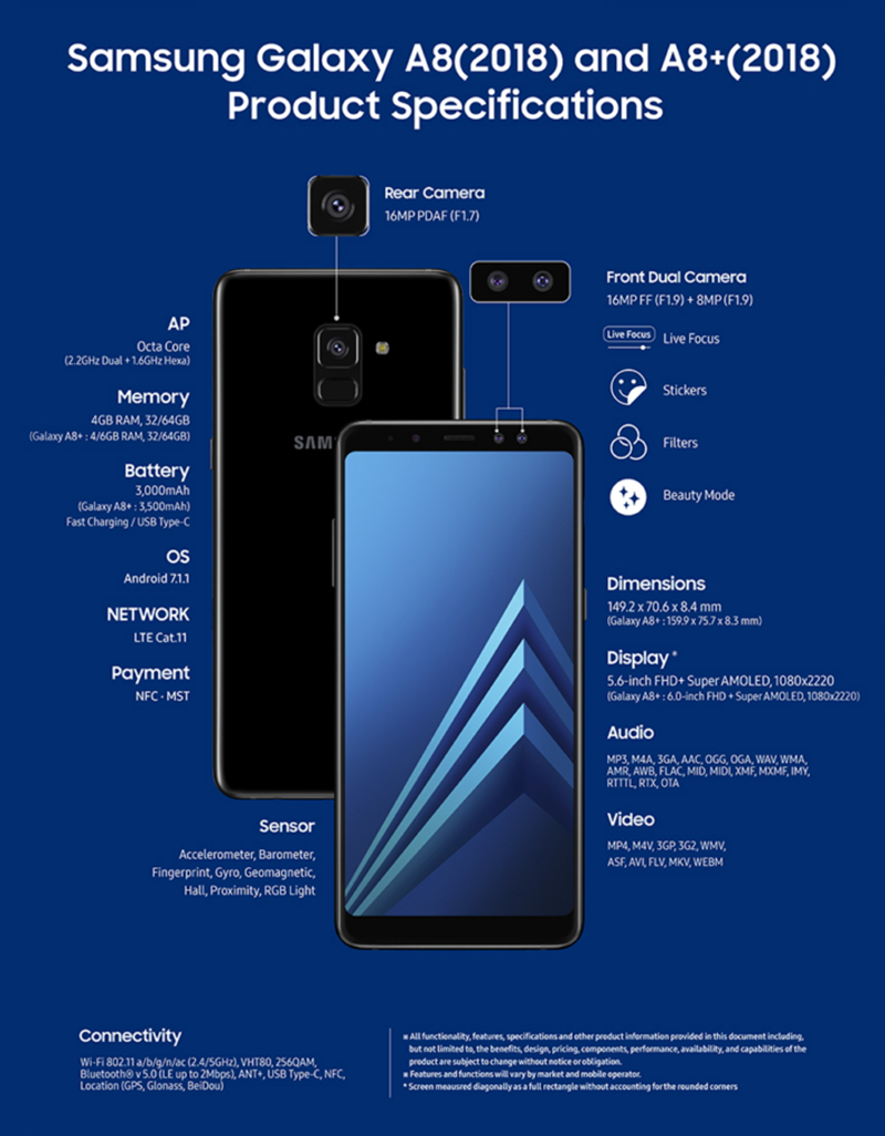Samsung Galaxy A8 (2018) and Galaxy A8+ (2018) now official!