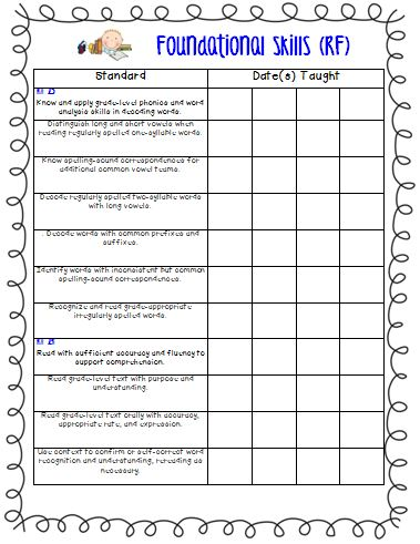 Common Core Standards Checklists