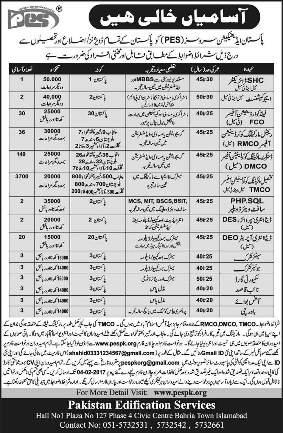 Jobs In Pakistan Edification Services 2017